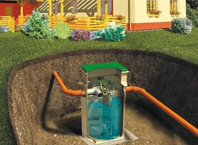 Фото 22: Примерный вид системы автономной канализации