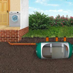 Длина канализационной трубы от дома до септика