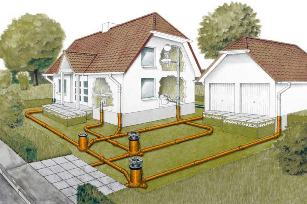 Устройство дренажной канализации
