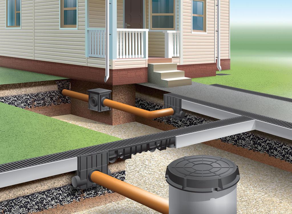Система водостоков в частном доме