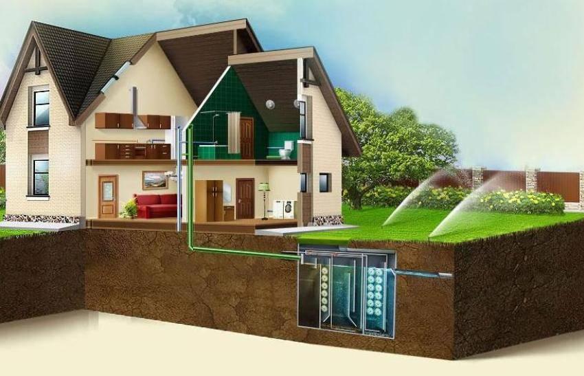 Установка канализации и септика