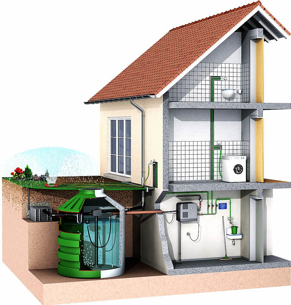 Дом с септиком