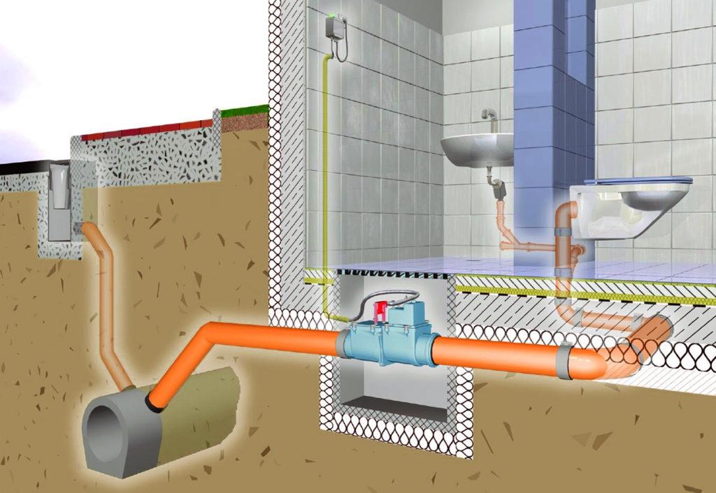 Расположение труб канализации