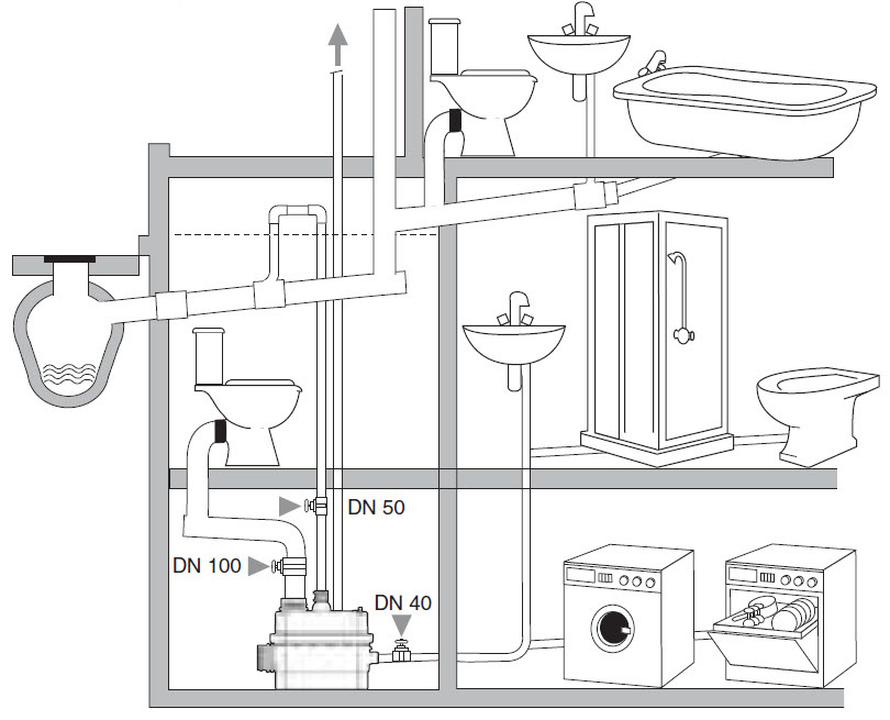 Схема установки канализации