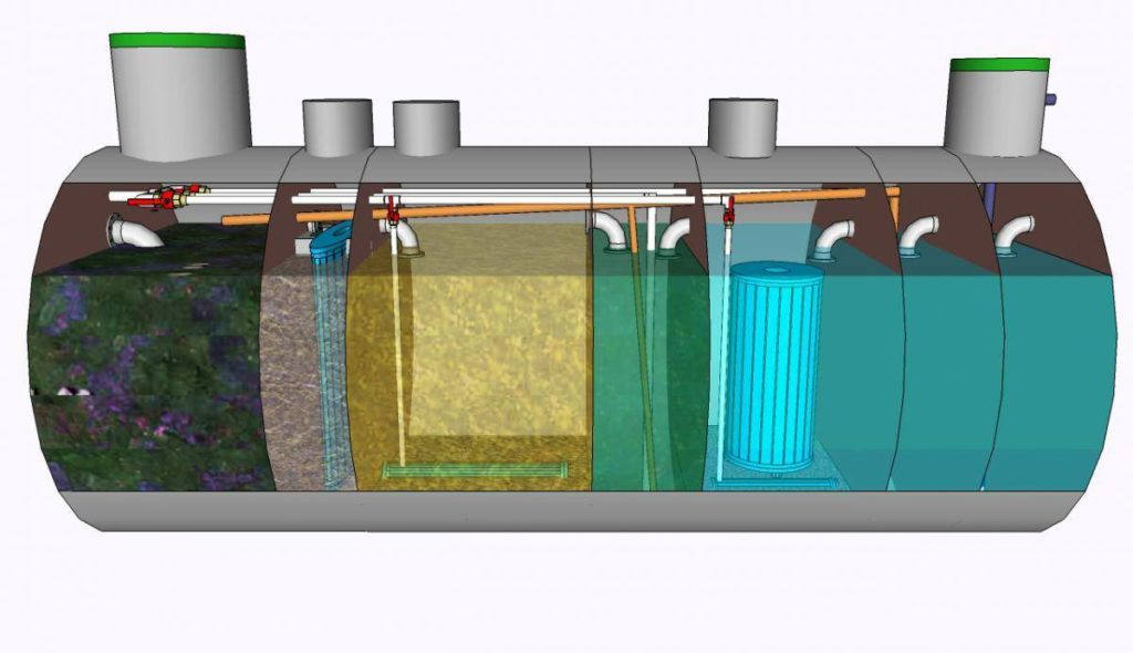 Септик для глубокой очистки вод