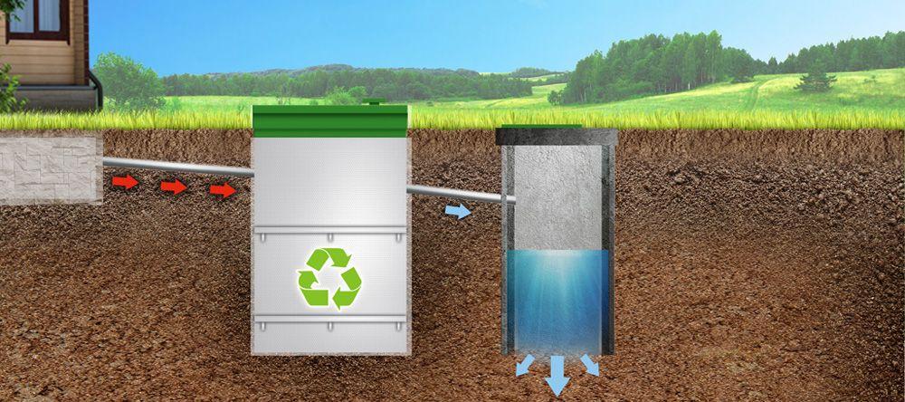 Как сливать воду из септика